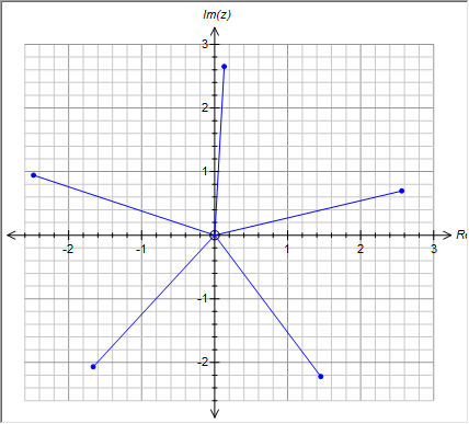 FX Graph 5 can interpret and display complex numbers and equations ...